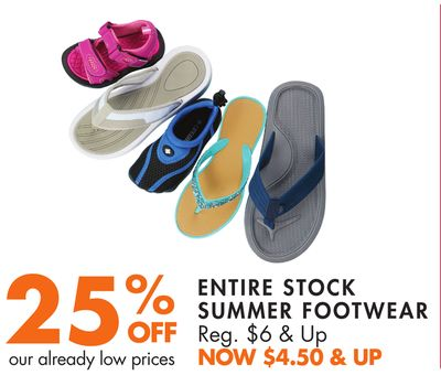 a7c2a5334c4 Find the Best Deals for footwear in Bledsoe, KY   Flipp