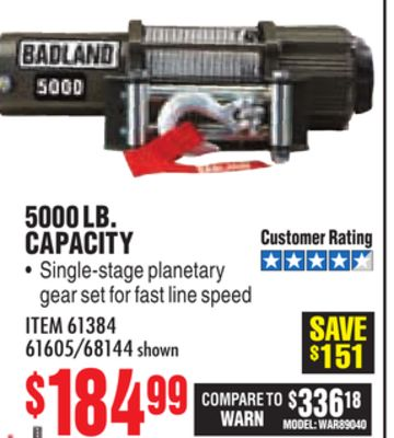 Harbor Freight Tools Monthly - Dallas Circulars | Flipp